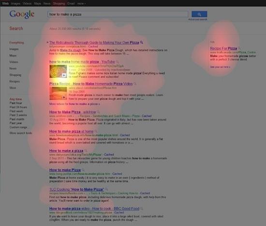 视频搜索展示点击分析
