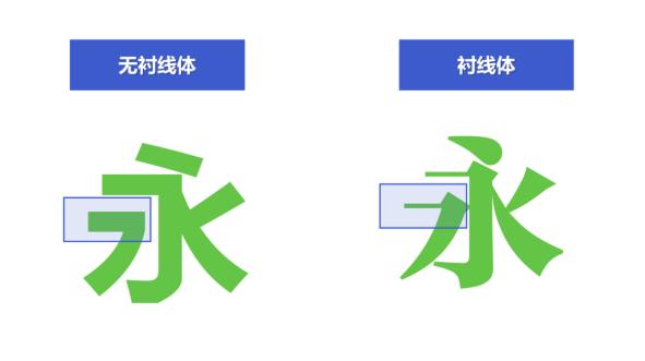 扁平化<b>网站设计</b>有哪些要素,适合哪些行业 (2).png