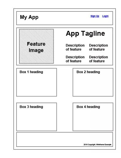 线框图和原型图的含义与区别 .png