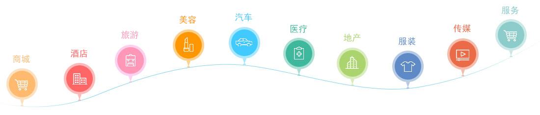 智能手机应用开发服务