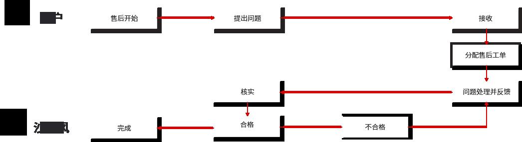 深圳網站運營維護