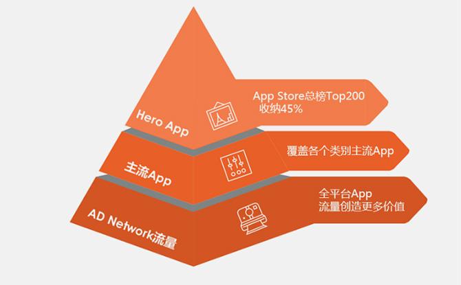 深圳网络品牌推广-网络全覆盖